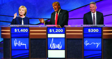 Presidential Election Candidate Jeopardy