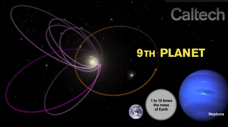 Planet 9's orbit and relative size as predicted by CalTech researchers.